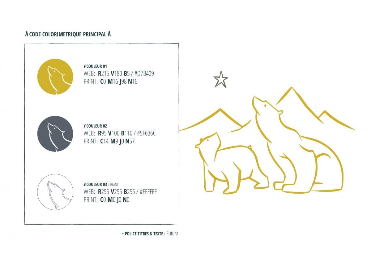 etude de cas orca orso illustration 7